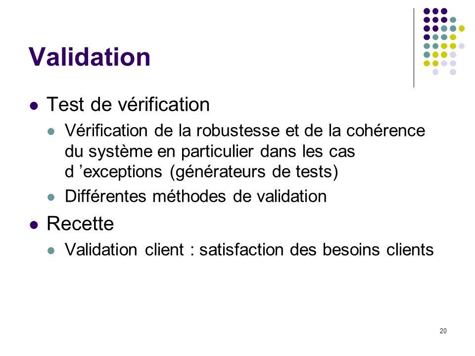 Validation Test de vérification Recette