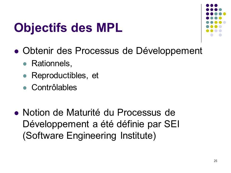 Objectifs des MPL Obtenir des Processus de Développement
