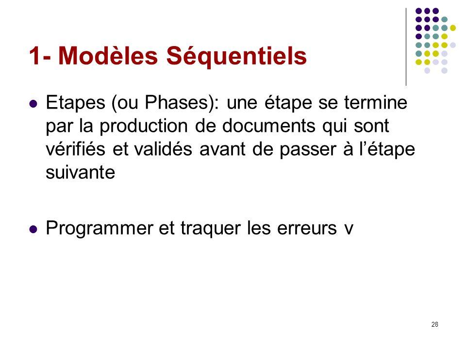 1- Modèles Séquentiels