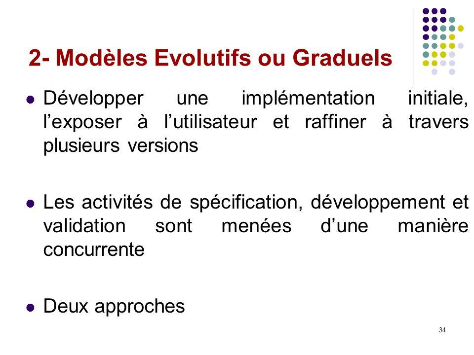 2- Modèles Evolutifs ou Graduels
