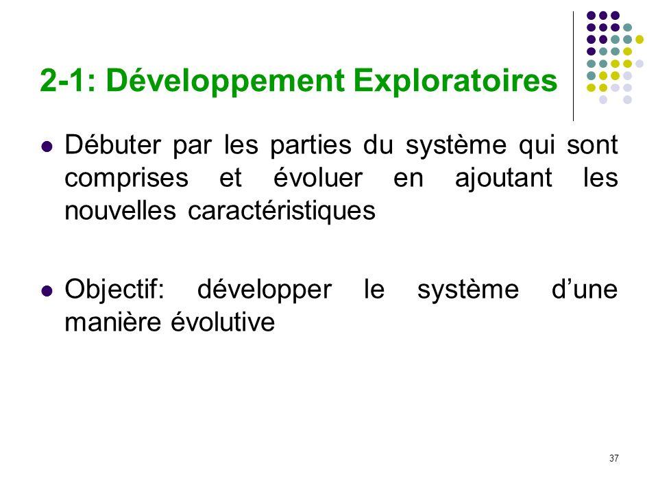 2-1: Développement Exploratoires