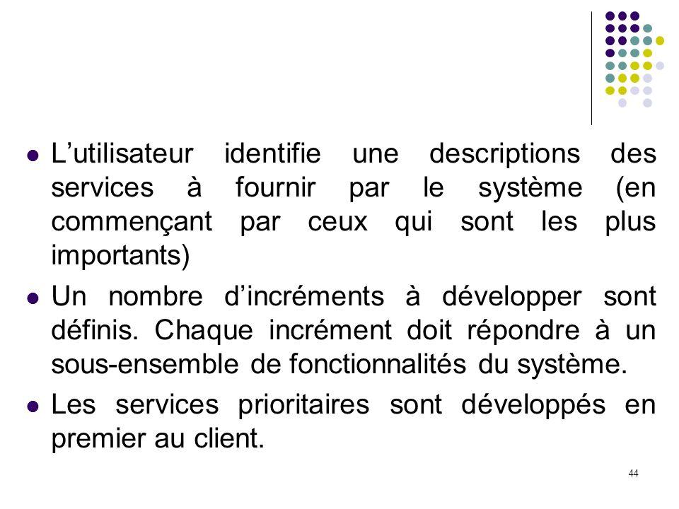 L'utilisateur identifie une descriptions des services à fournir par le système (en commençant par ceux qui sont les plus importants)