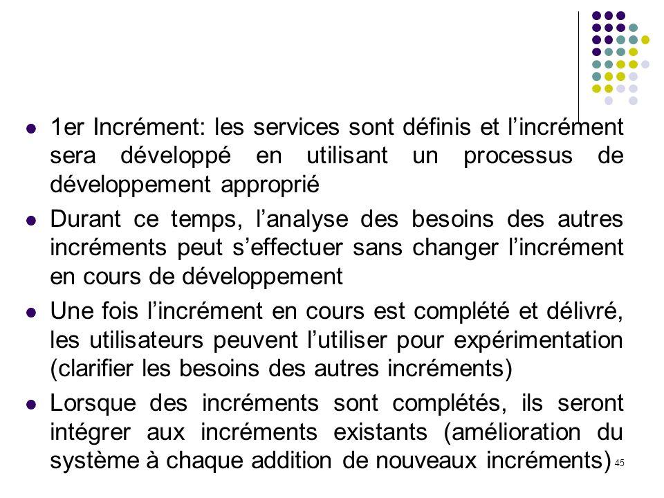 1er Incrément: les services sont définis et l'incrément sera développé en utilisant un processus de développement approprié