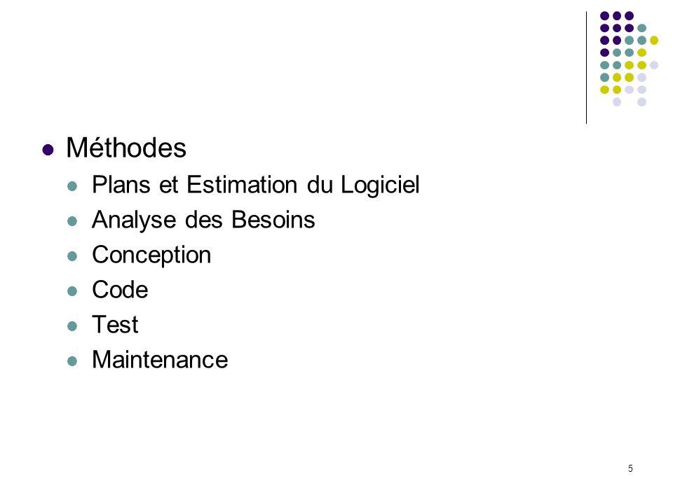 Méthodes Plans et Estimation du Logiciel Analyse des Besoins