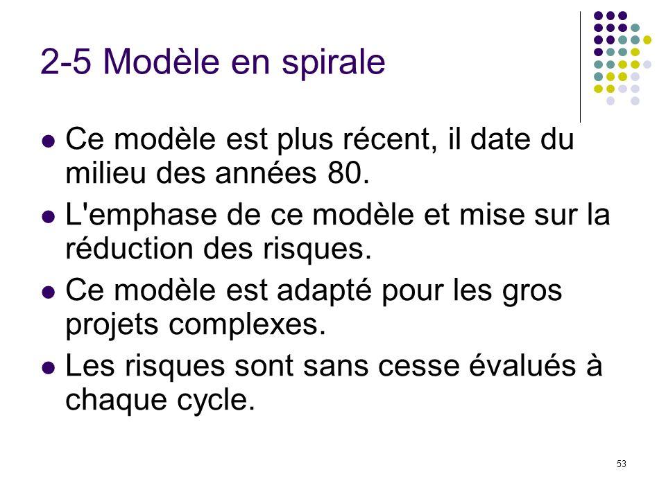 2-5 Modèle en spirale Ce modèle est plus récent, il date du milieu des années 80. L emphase de ce modèle et mise sur la réduction des risques.
