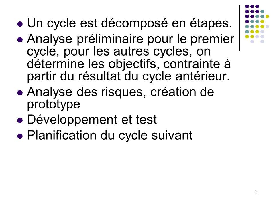 Un cycle est décomposé en étapes.