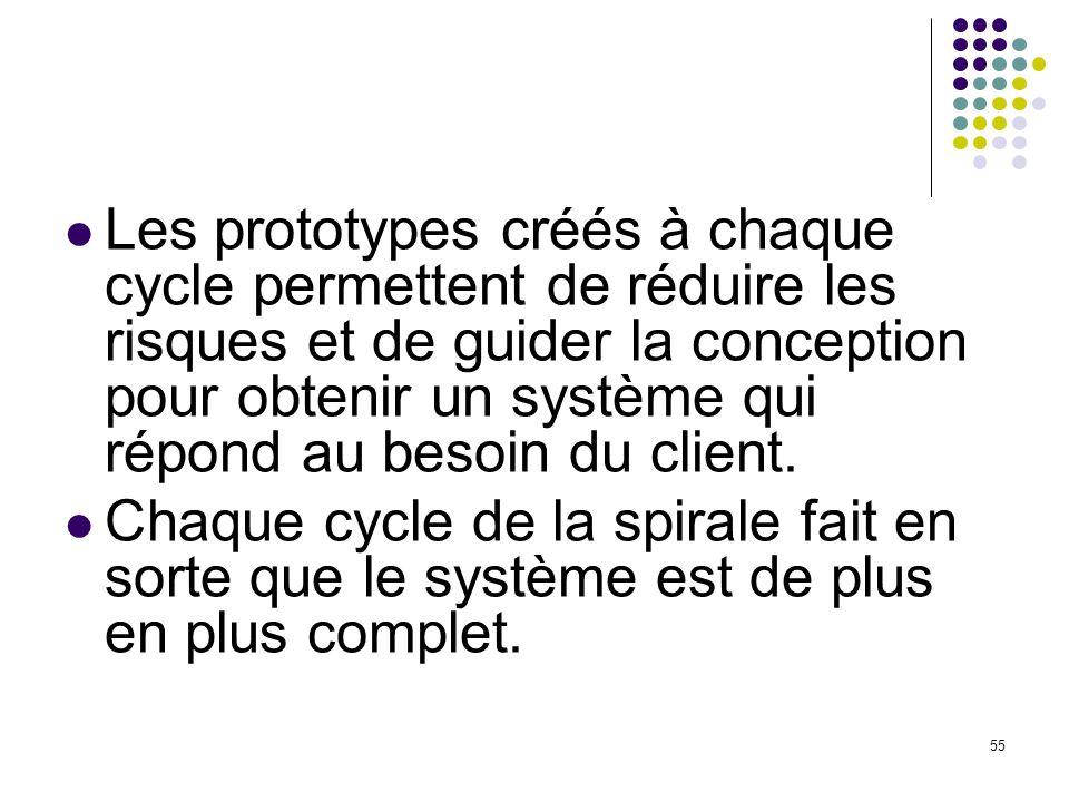 Les prototypes créés à chaque cycle permettent de réduire les risques et de guider la conception pour obtenir un système qui répond au besoin du client.