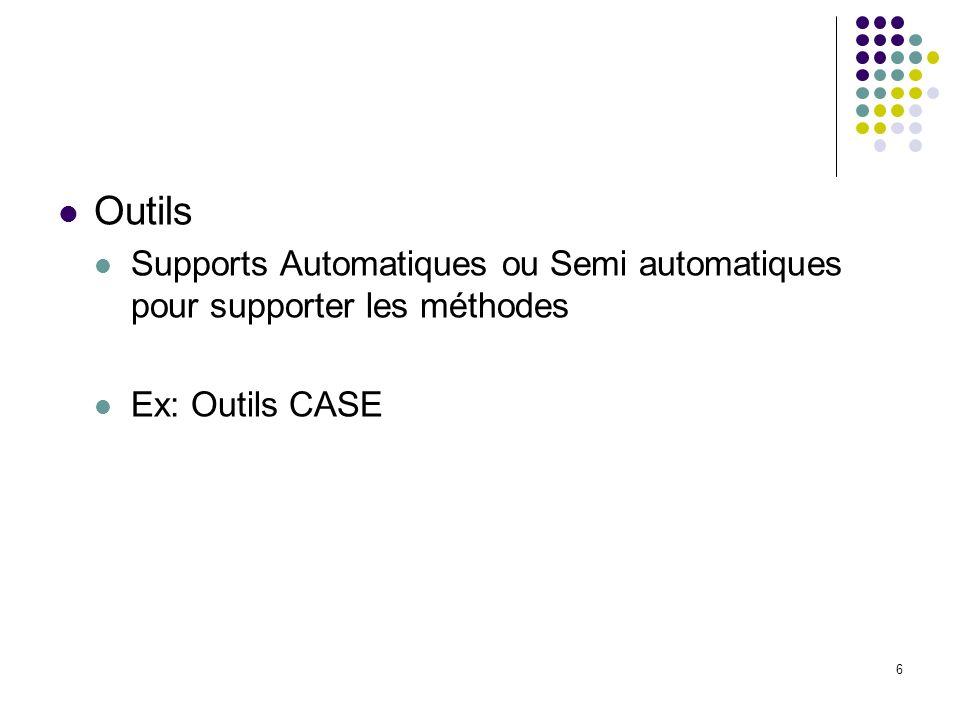 Outils Supports Automatiques ou Semi automatiques pour supporter les méthodes Ex: Outils CASE
