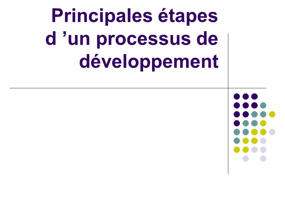 Principales étapes d 'un processus de développement