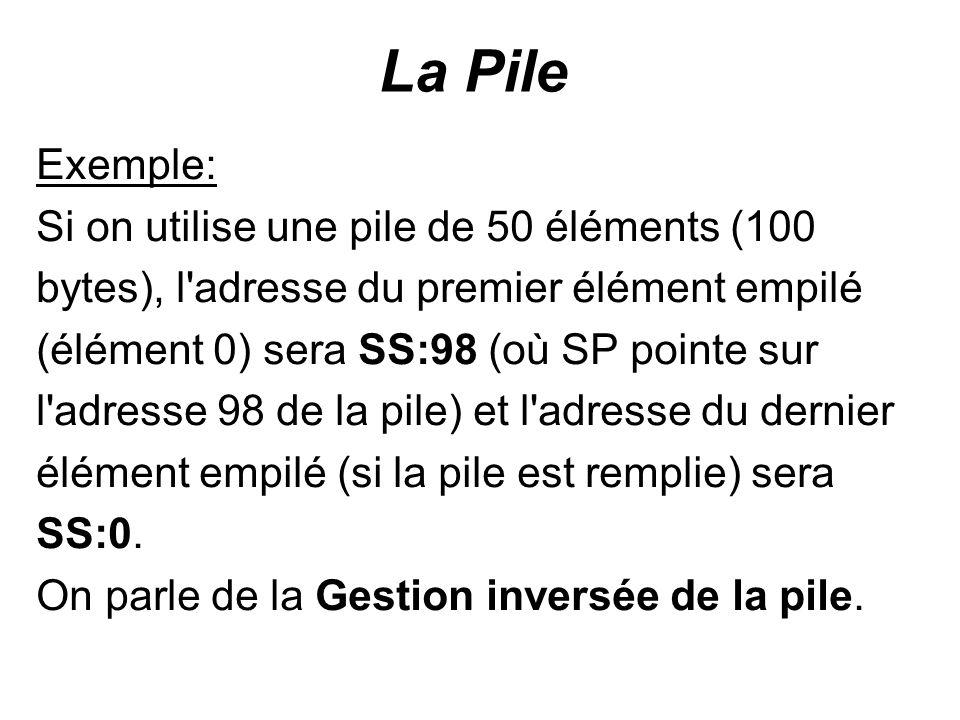 La Pile Exemple: Si on utilise une pile de 50 éléments (100