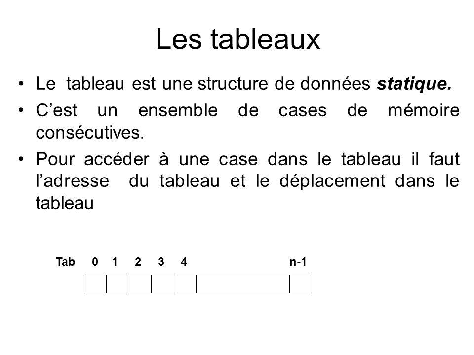 Les tableaux Le tableau est une structure de données statique.