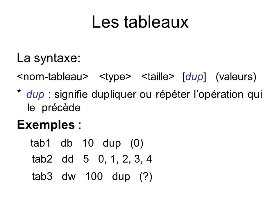 Les tableaux La syntaxe: