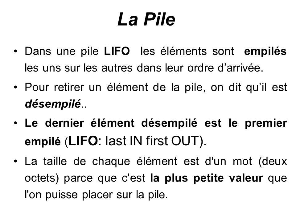 La Pile Dans une pile LIFO les éléments sont empilés les uns sur les autres dans leur ordre d'arrivée.