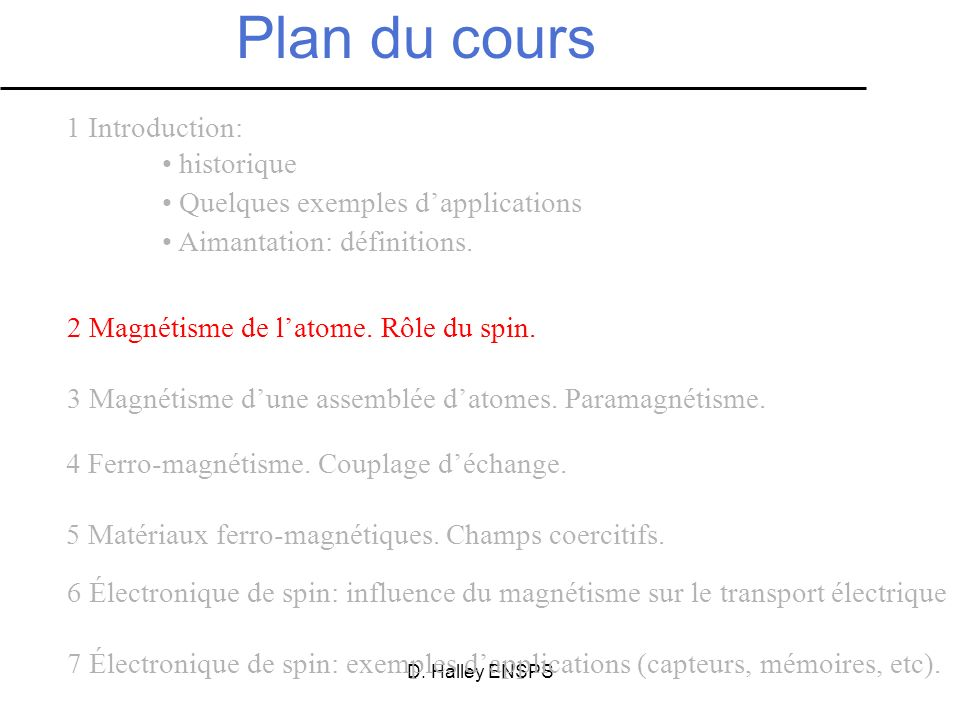 Plan du cours Introduction: historique