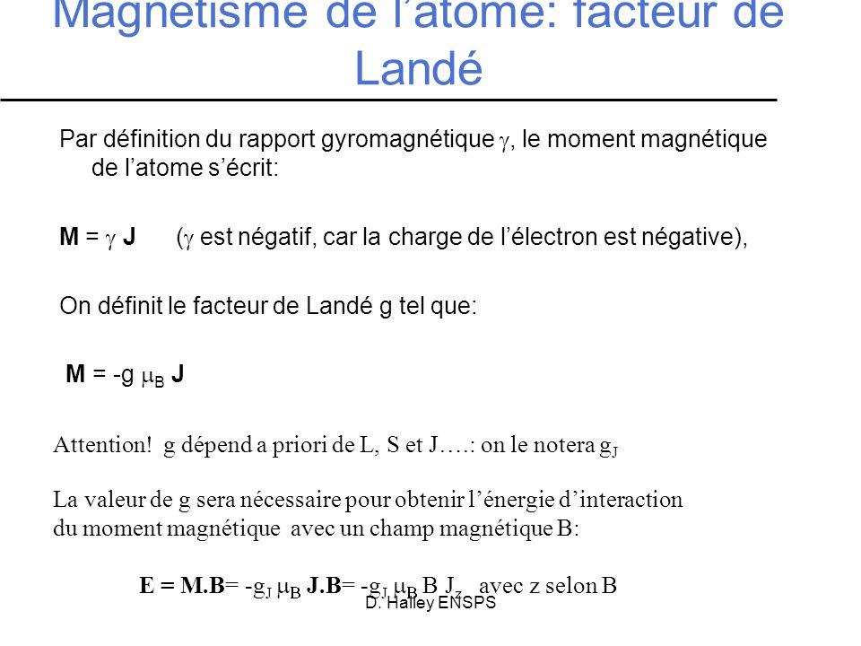 Magnétisme de l'atome: facteur de Landé