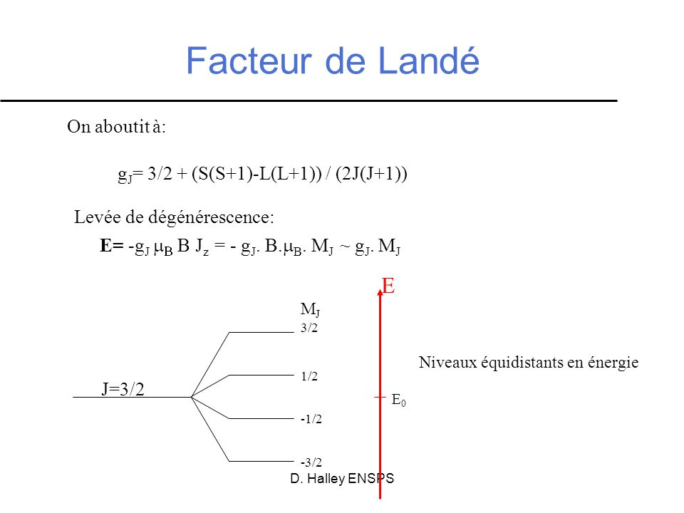 Facteur de Landé E On aboutit à: gJ= 3/2 + (S(S+1)-L(L+1)) / (2J(J+1))