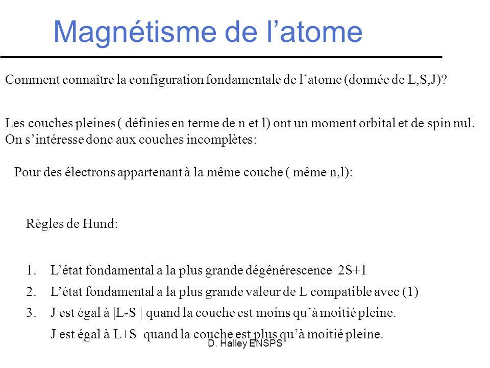 Magnétisme de l'atome Comment connaître la configuration fondamentale de l'atome (donnée de L,S,J)