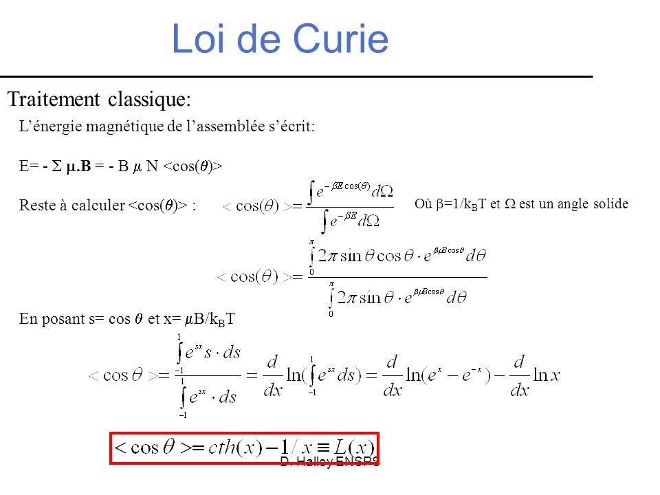 Loi de Curie Traitement classique:
