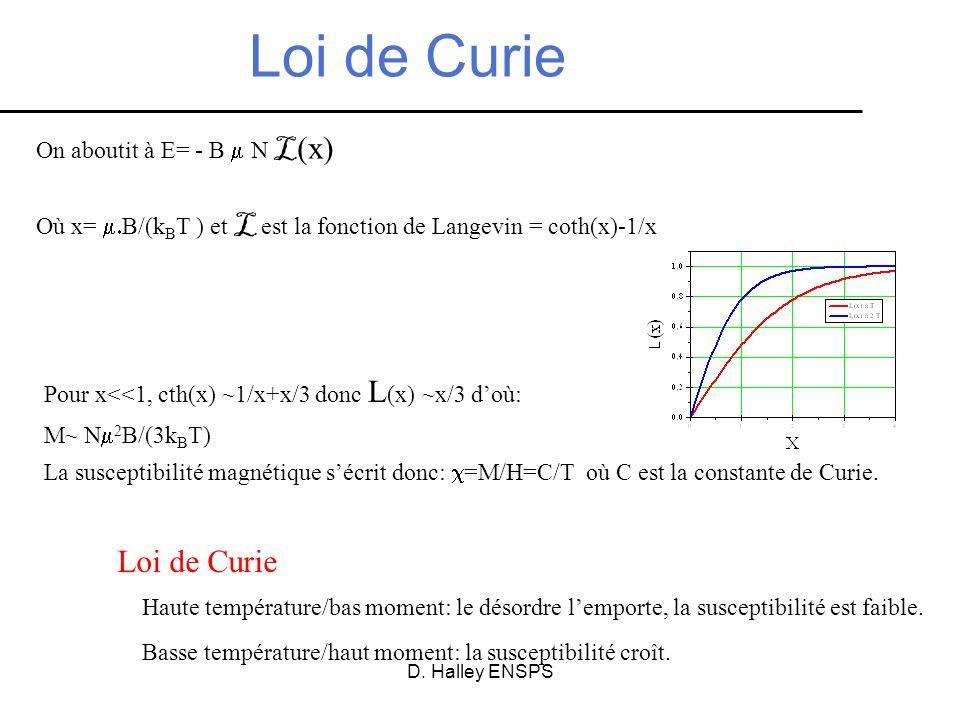 Loi de Curie Loi de Curie On aboutit à E= - B m N L(x)