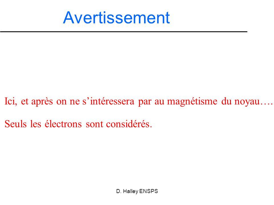 Avertissement Ici, et après on ne s'intéressera par au magnétisme du noyau…. Seuls les électrons sont considérés.