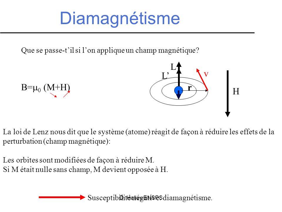 Diamagnétisme L v L' B=m0 (M+H) r H