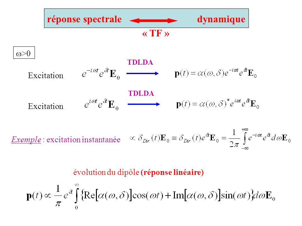 réponse spectrale dynamique « TF »