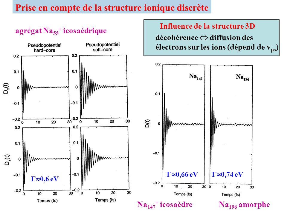 Prise en compte de la structure ionique discrète