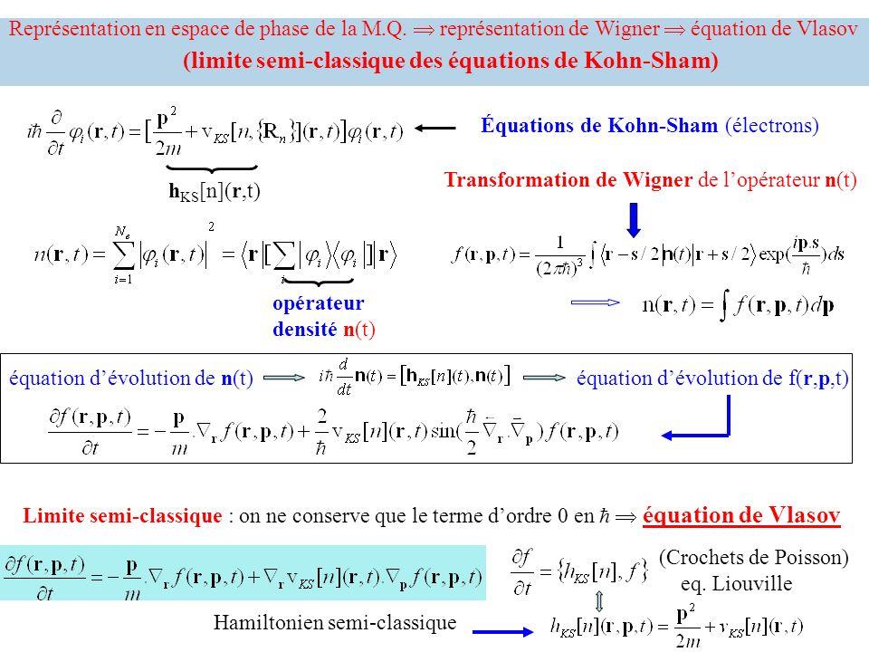 Représentation en espace de phase de la M. Q
