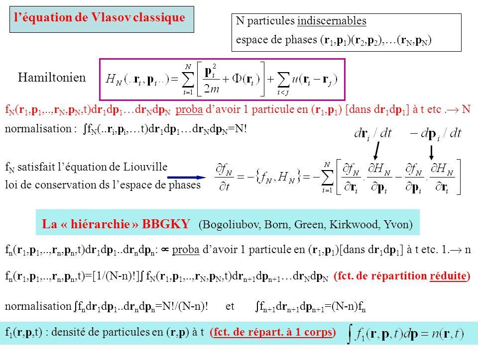 l'équation de Vlasov classique