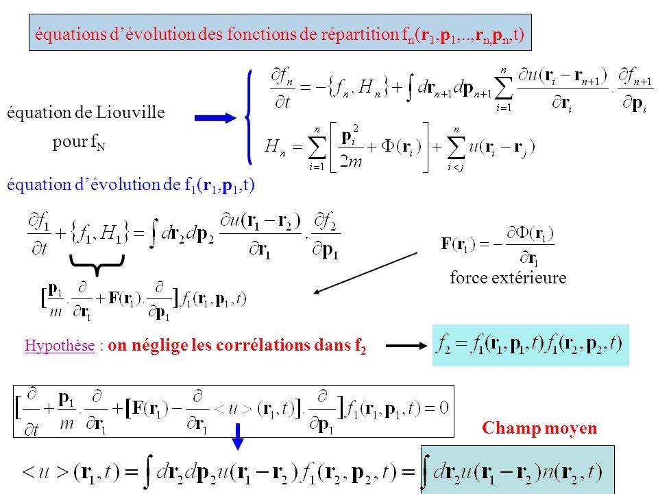 équation d'évolution de f1(r1,p1,t)