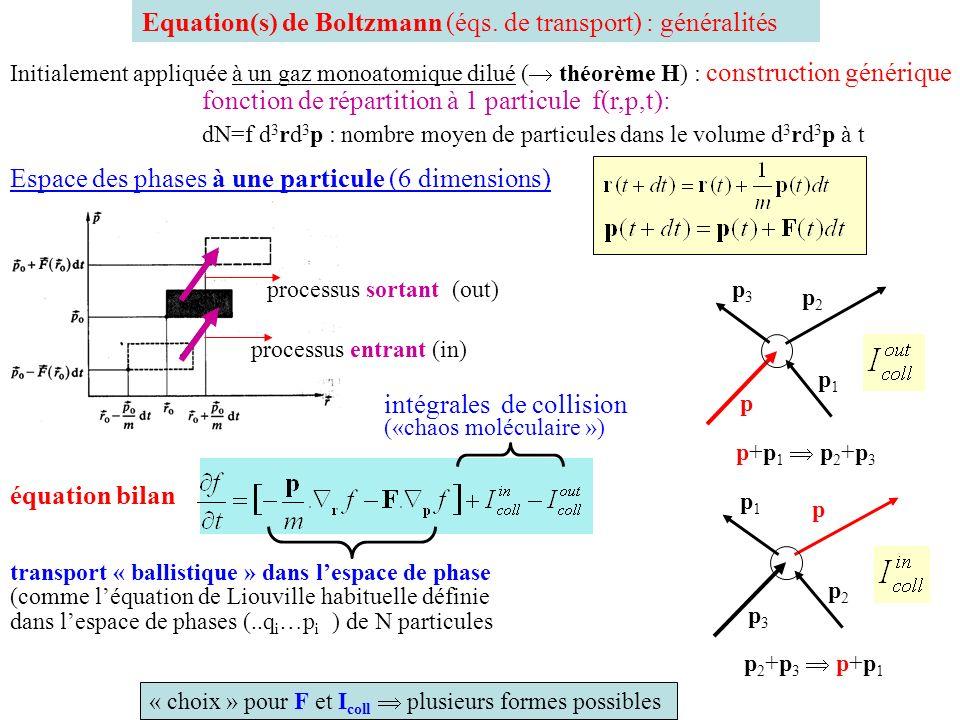 Equation(s) de Boltzmann (éqs. de transport) : généralités