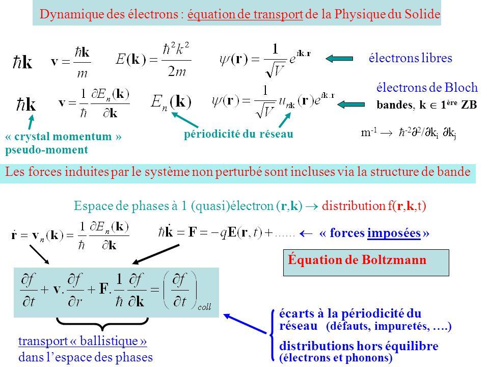 Espace de phases à 1 (quasi)électron (r,k)  distribution f(r,k,t)