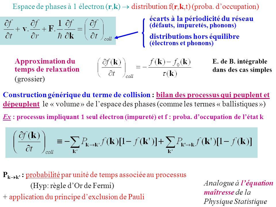 écarts à la périodicité du réseau (défauts, impuretés, phonons)