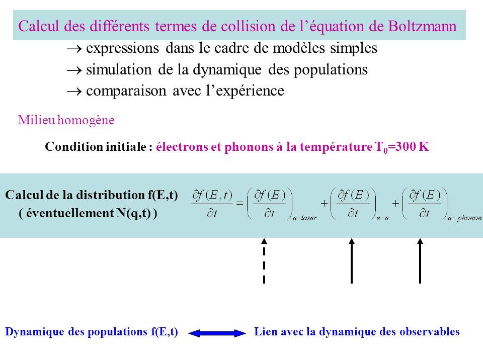 Calcul des différents termes de collision de l'équation de Boltzmann
