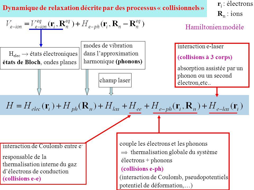 Dynamique de relaxation décrite par des processus « collisionnels »