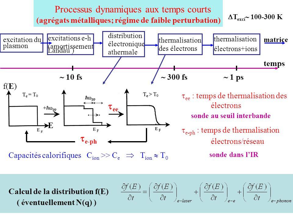 ee e-ph Processus dynamiques aux temps courts