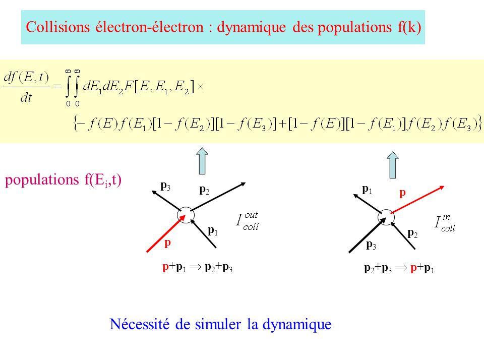 Collisions électron-électron : dynamique des populations f(k)