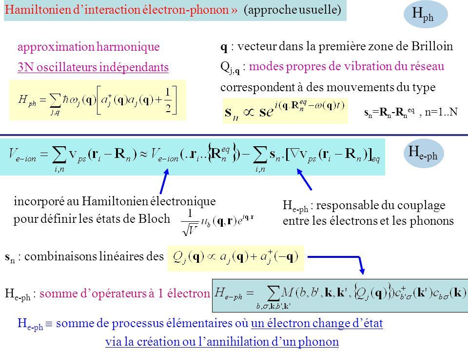 Hamiltonien d'interaction électron-phonon » (approche usuelle)