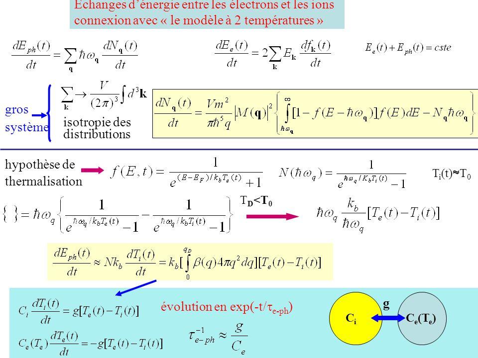 Échanges d'énergie entre les électrons et les ions