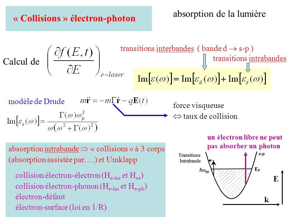 « Collisions » électron-photon absorption de la lumière