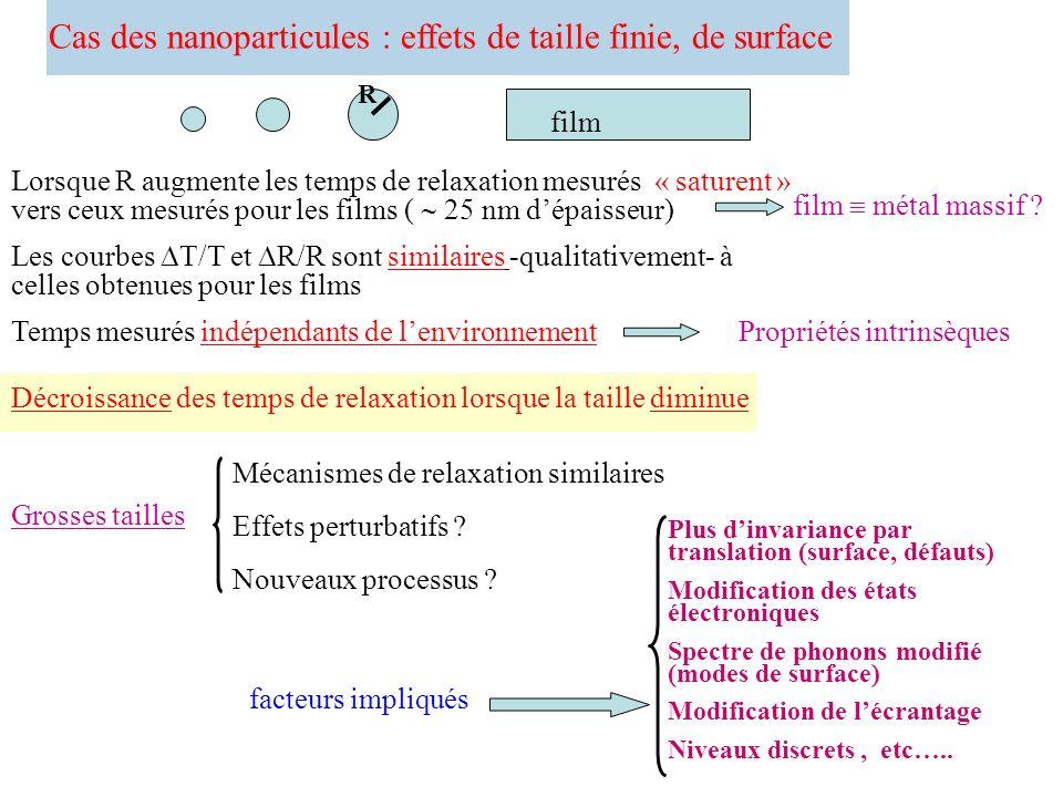 Cas des nanoparticules : effets de taille finie, de surface