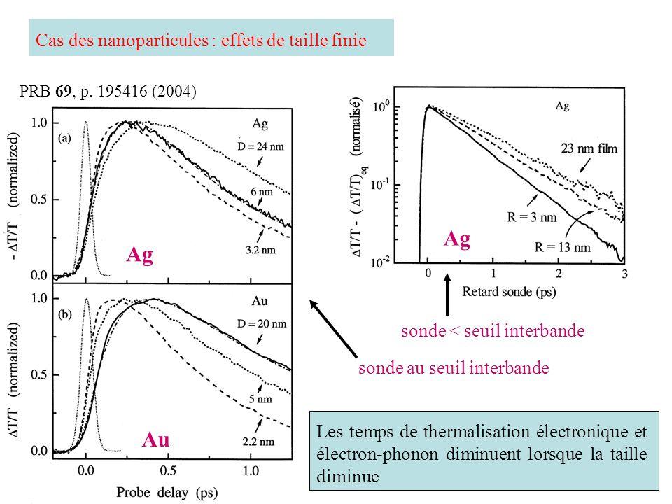 Ag Au Cas des nanoparticules : effets de taille finie