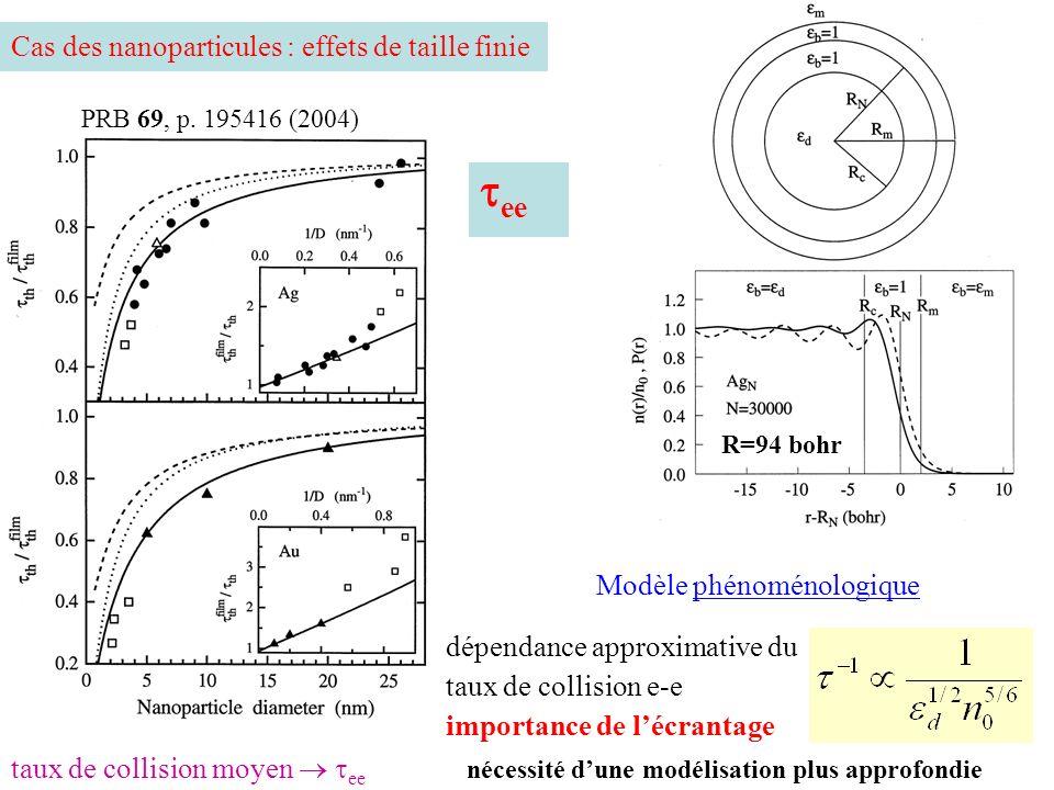 ee Cas des nanoparticules : effets de taille finie