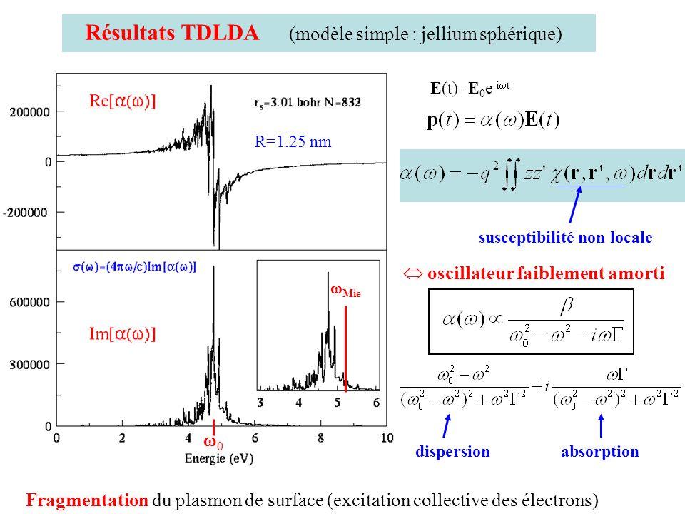Résultats TDLDA (modèle simple : jellium sphérique)
