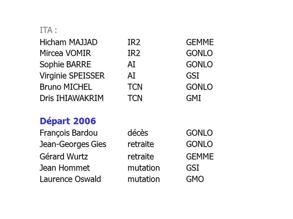 Départ 2006 ITA : Hicham MAJJAD IR2 GEMME Mircea VOMIR IR2 GONLO