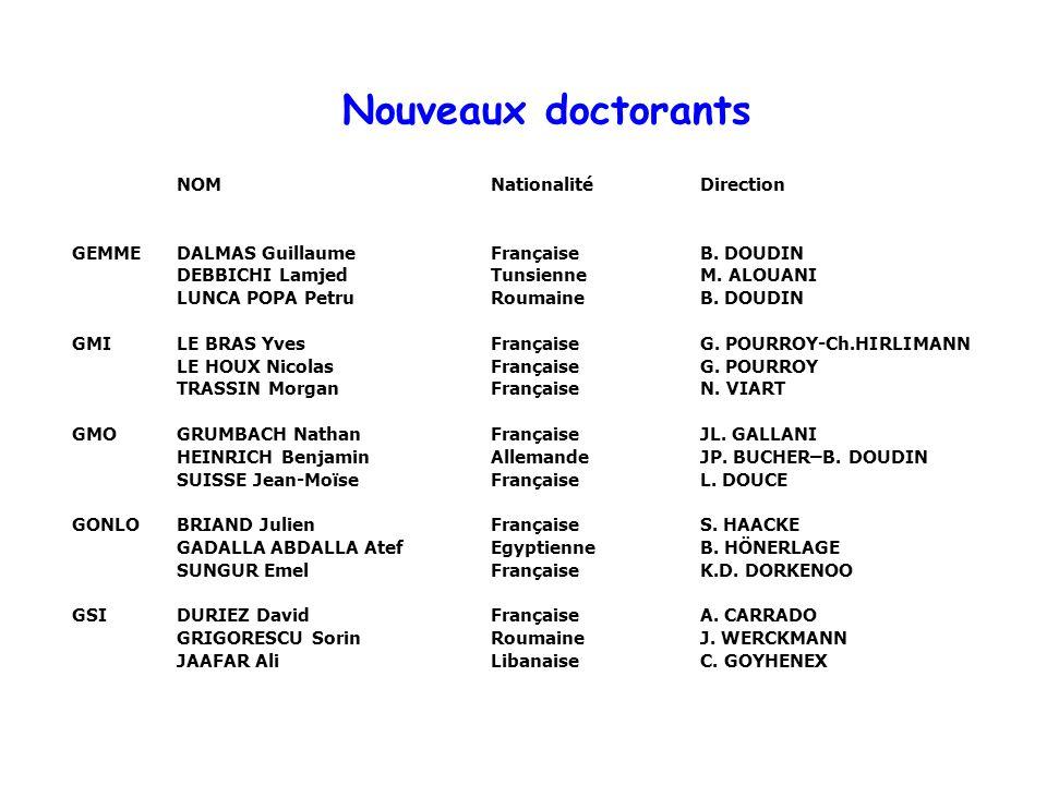 Nouveaux doctorants NOM Nationalité Direction