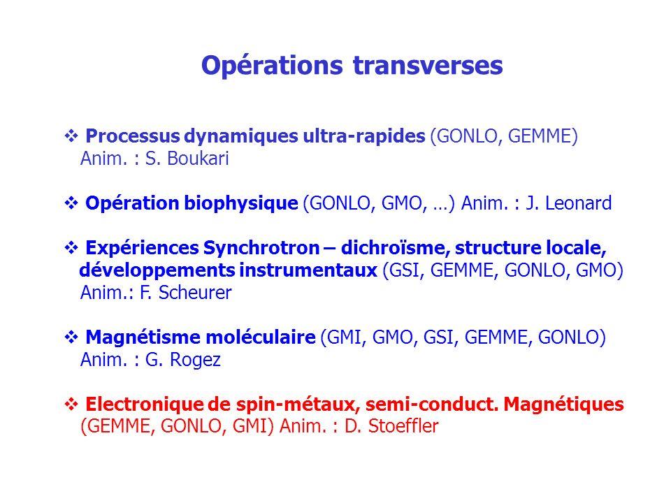 Opérations transverses