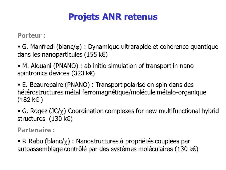 Projets ANR retenus Porteur :