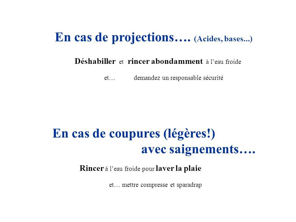 En cas de projections…. (Acides, bases...)