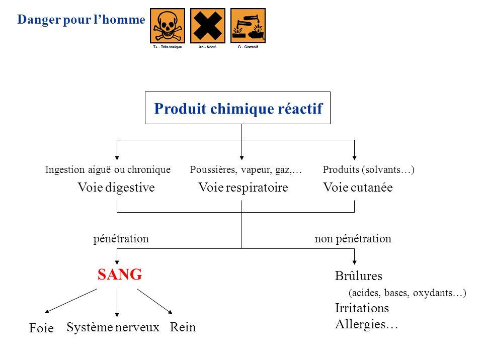 Produit chimique réactif